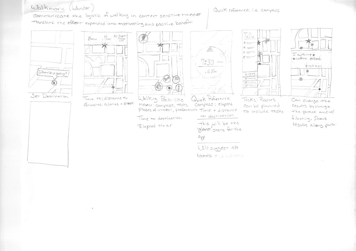 Concept sketches of specific application features to communicate function and interface.